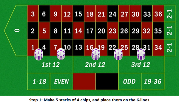 Roulette strategy that works 57952